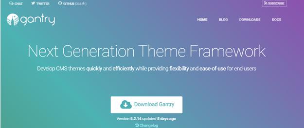 WordPress framework gantry