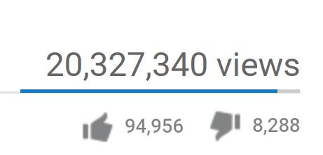 youtube-views-bar